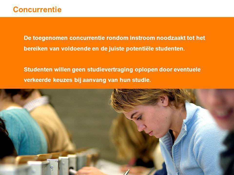 11 Concurrentie De toegenomen concurrentie rondom instroom noodzaakt tot het bereiken van voldoende en de juiste potentiële studenten. Studenten wille