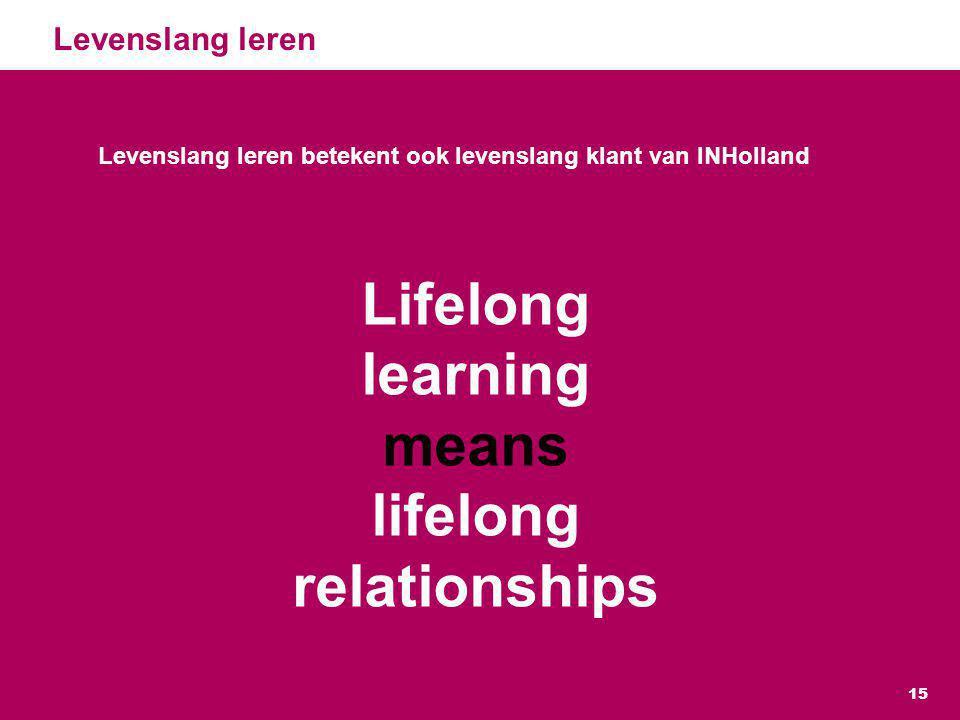 Levenslang leren Levenslang leren betekent ook levenslang klant van INHolland 15 Lifelong learning means lifelong relationships