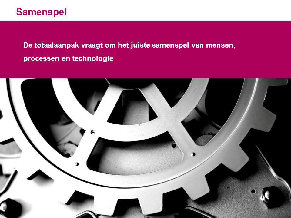 Samenspel 23 De totaalaanpak vraagt om het juiste samenspel van mensen, processen en technologie