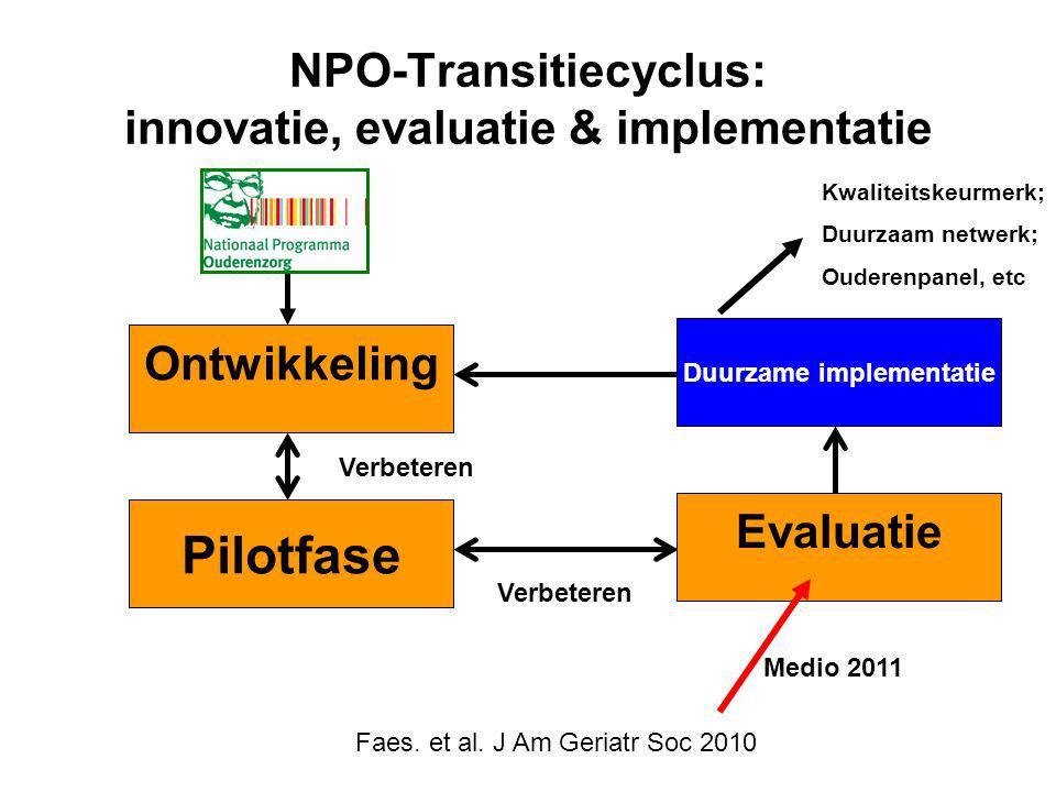 Ontwikkeling Pilotfase Verbeteren Evaluatie Duurzame implementatie Verbeteren Faes. et al. J Am Geriatr Soc 2010 NPO-Transitiecyclus: innovatie, evalu