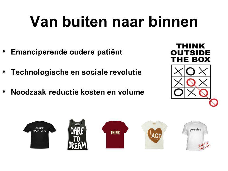 • Emanciperende oudere patiënt • Technologische en sociale revolutie • Noodzaak reductie kosten en volume Van buiten naar binnen