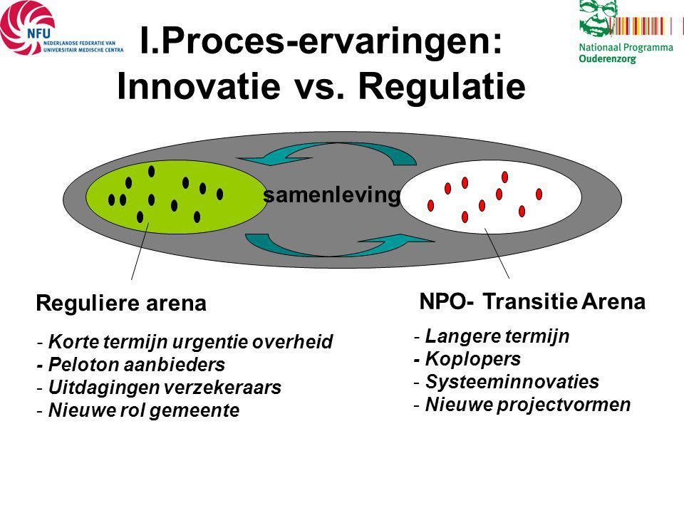 samenleving NPO- Transitie Arena Reguliere arena - Korte termijn urgentie overheid - Peloton aanbieders - Uitdagingen verzekeraars - Nieuwe rol gemeen
