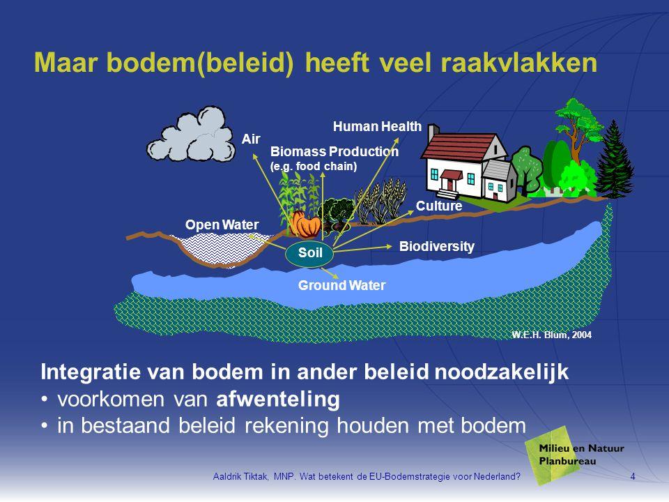 Aaldrik Tiktak, MNP. Wat betekent de EU-Bodemstrategie voor Nederland?4 Maar bodem(beleid) heeft veel raakvlakken Soil Ground Water Biodiversity Open