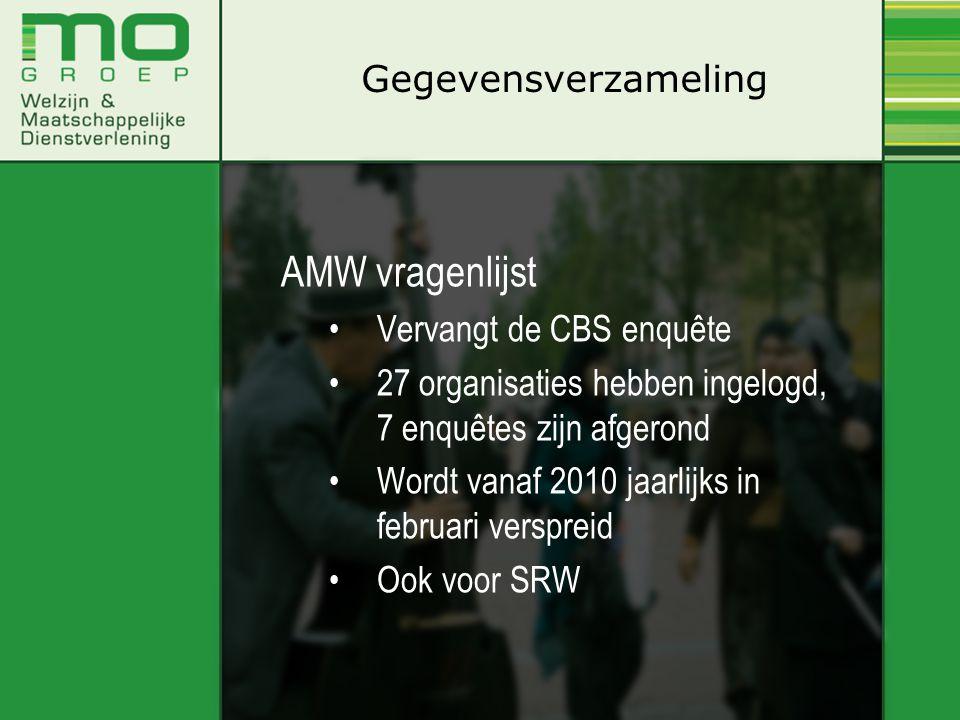 AMW vragenlijst •Vervangt de CBS enquête •27 organisaties hebben ingelogd, 7 enquêtes zijn afgerond •Wordt vanaf 2010 jaarlijks in februari verspreid