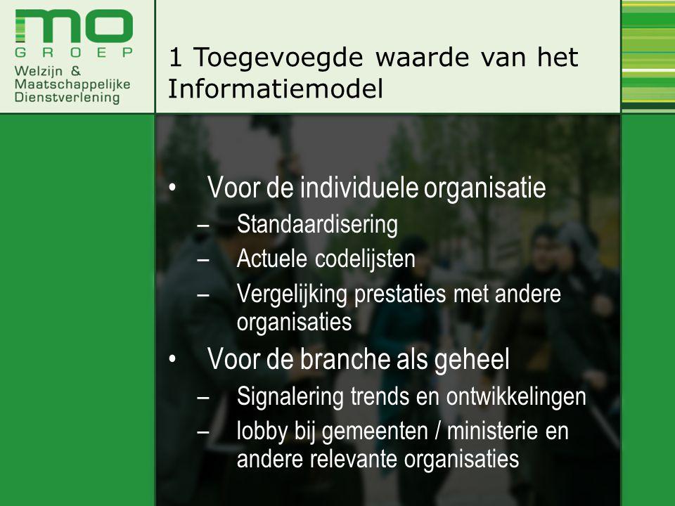 •Voor de individuele organisatie –Standaardisering –Actuele codelijsten –Vergelijking prestaties met andere organisaties •Voor de branche als geheel –