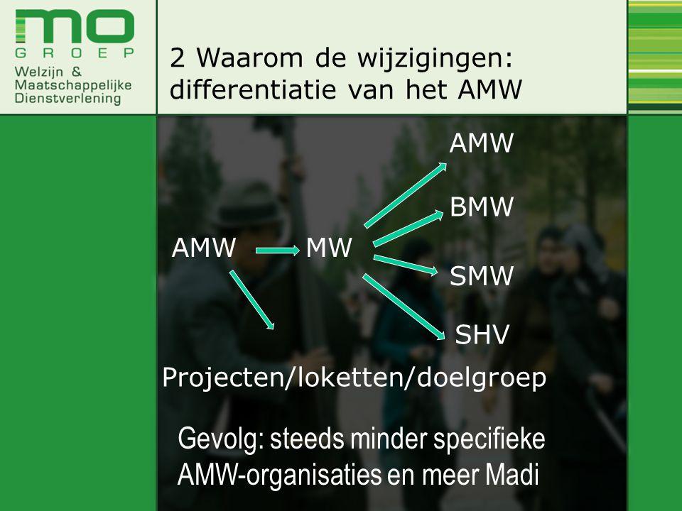 2 Waarom de wijzigingen: differentiatie van het AMW AMW MW AMW BMW SMW SHV Projecten/loketten/doelgroep Gevolg: steeds minder specifieke AMW-organisat