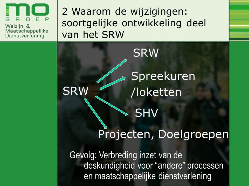 2 Waarom de wijzigingen: soortgelijke ontwikkeling deel van het SRW SRW SRW Spreekuren /loketten SHV Projecten, Doelgroepen Gevolg: Verbreding inzet v