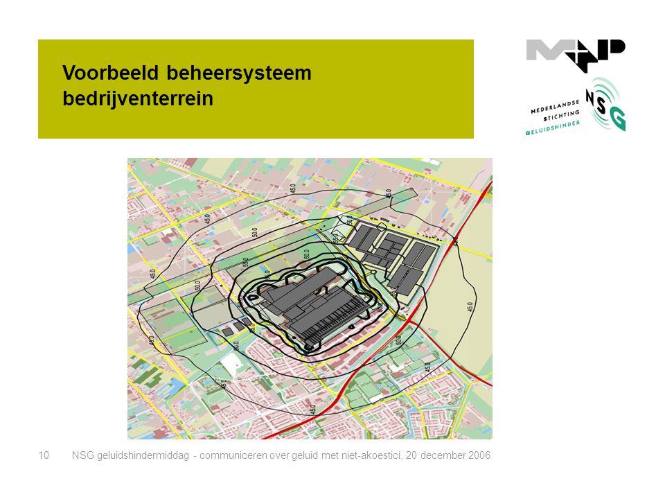 NSG geluidshindermiddag - communiceren over geluid met niet-akoestici, 20 december 200610 Emissiegericht geluidsbeheerVoorbeeld beheersysteem bedrijve