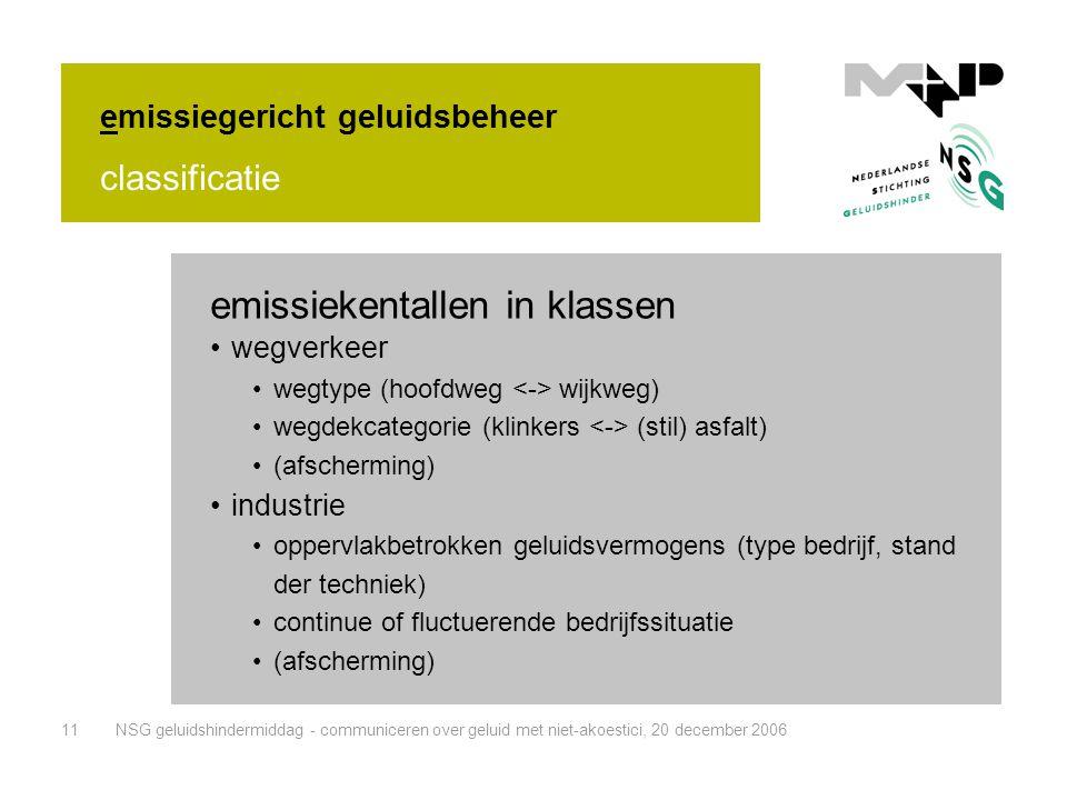 NSG geluidshindermiddag - communiceren over geluid met niet-akoestici, 20 december 200611 emissiegericht geluidsbeheer emissiekentallen in klassen •we