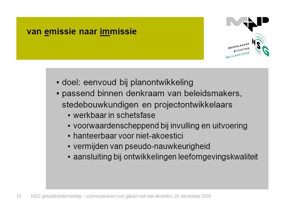NSG geluidshindermiddag - communiceren over geluid met niet-akoestici, 20 december 200612 van emissie naar immissie ▪doel: eenvoud bij planontwikkelin