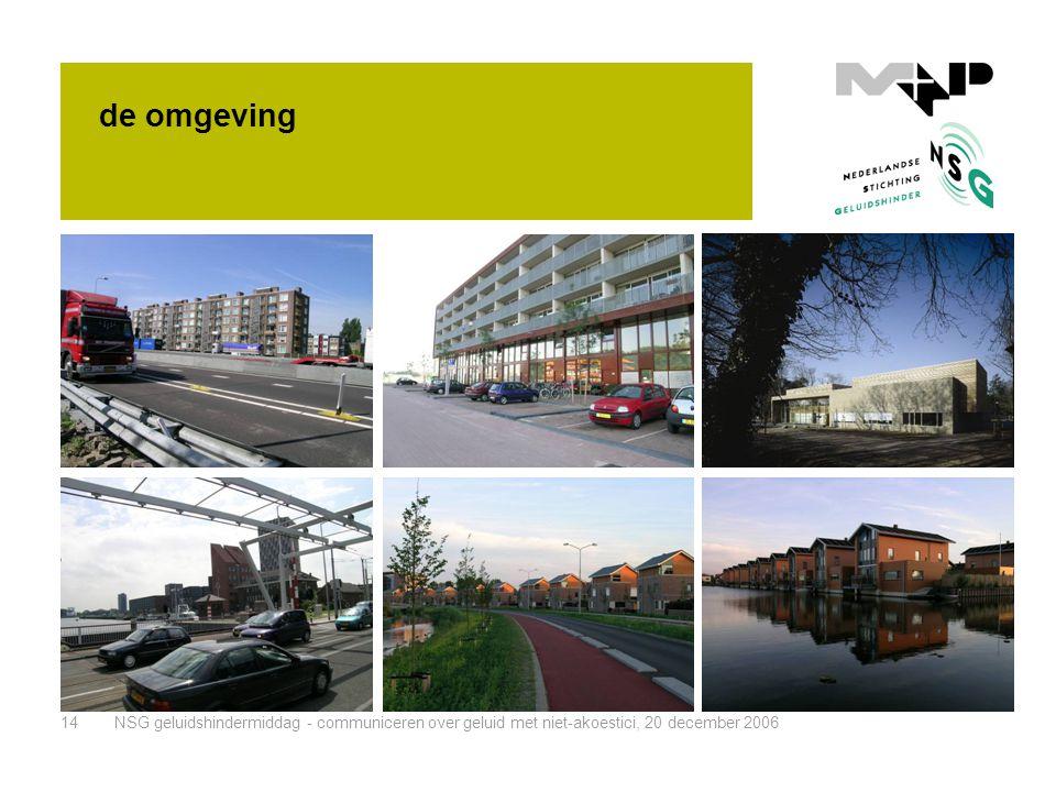 NSG geluidshindermiddag - communiceren over geluid met niet-akoestici, 20 december 200614 de omgeving
