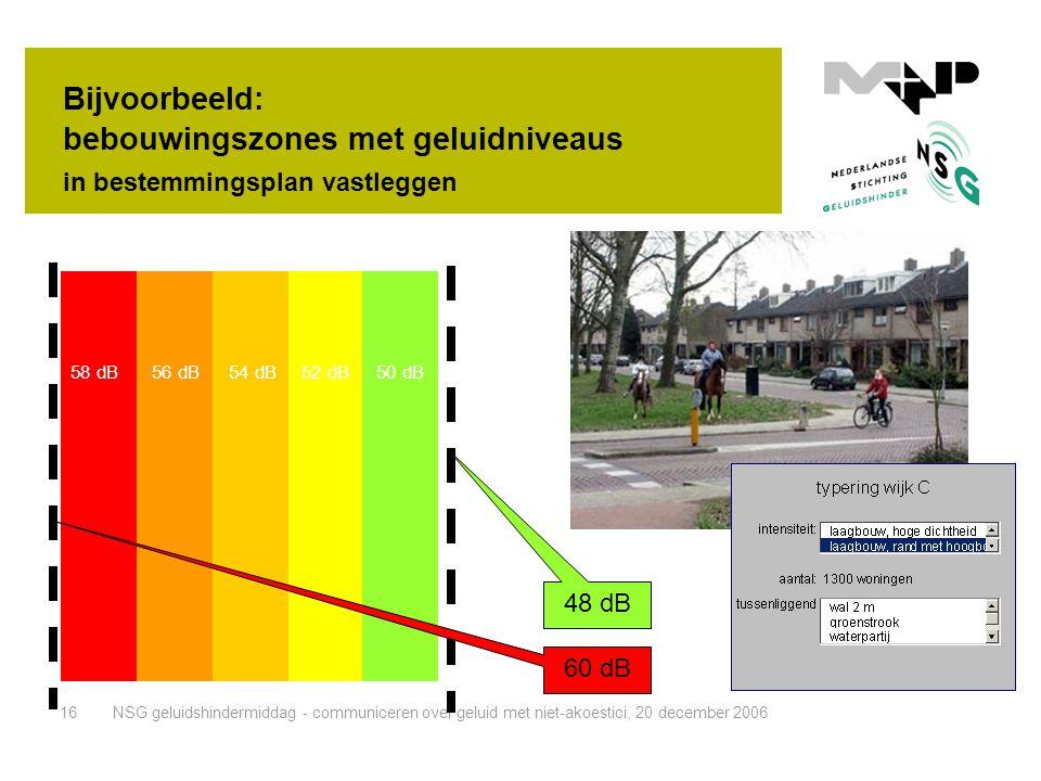 NSG geluidshindermiddag - communiceren over geluid met niet-akoestici, 20 december 200616 Bijvoorbeeld: bebouwingszones met geluidniveaus in bestemmin