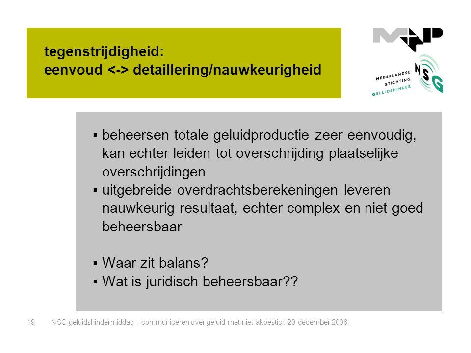 NSG geluidshindermiddag - communiceren over geluid met niet-akoestici, 20 december 200619 tegenstrijdigheid: eenvoud detaillering/nauwkeurigheid ▪behe