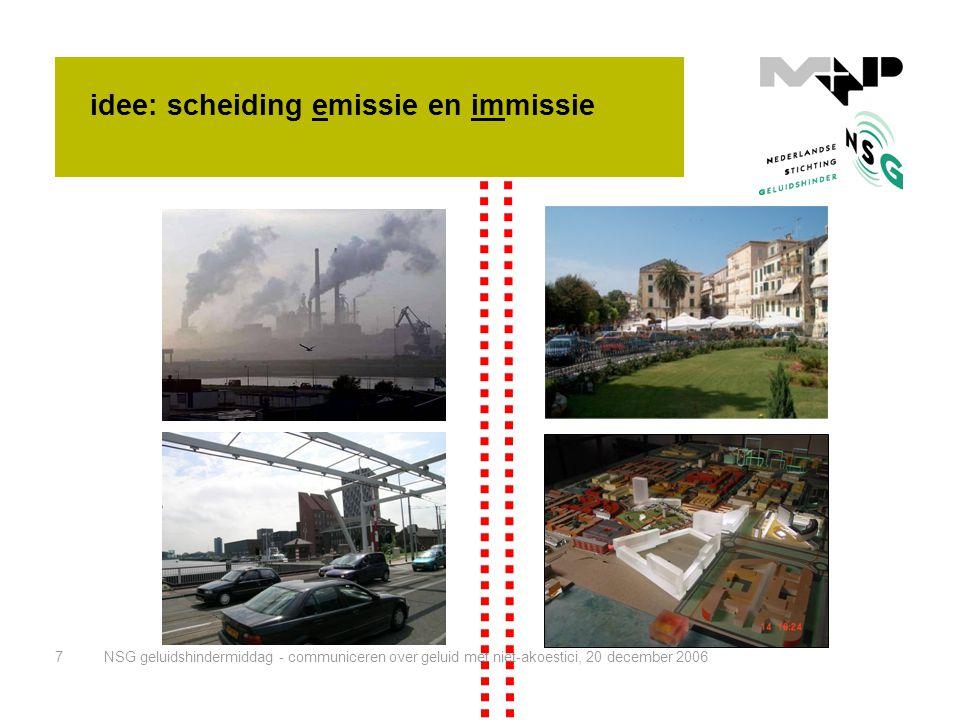 NSG geluidshindermiddag - communiceren over geluid met niet-akoestici, 20 december 20068 beheer emissie ▪beheren van de emissie, bijv.