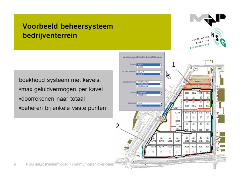 NSG geluidshindermiddag - communiceren over geluid met niet-akoestici, 20 december 200610 Emissiegericht geluidsbeheerVoorbeeld beheersysteem bedrijventerrein