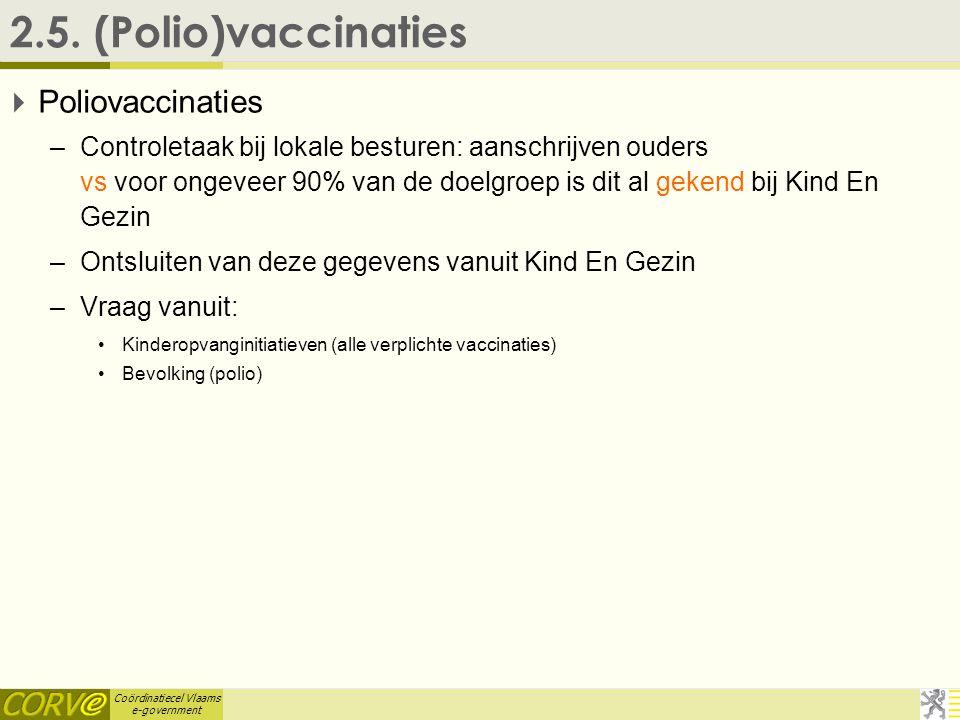 Coördinatiecel Vlaams e-government 2.5.