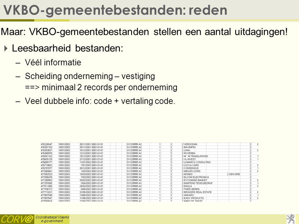 Coördinatiecel Vlaams e-government VKBO-gemeentebestanden: reden Maar: VKBO-gemeentebestanden stellen een aantal uitdagingen.