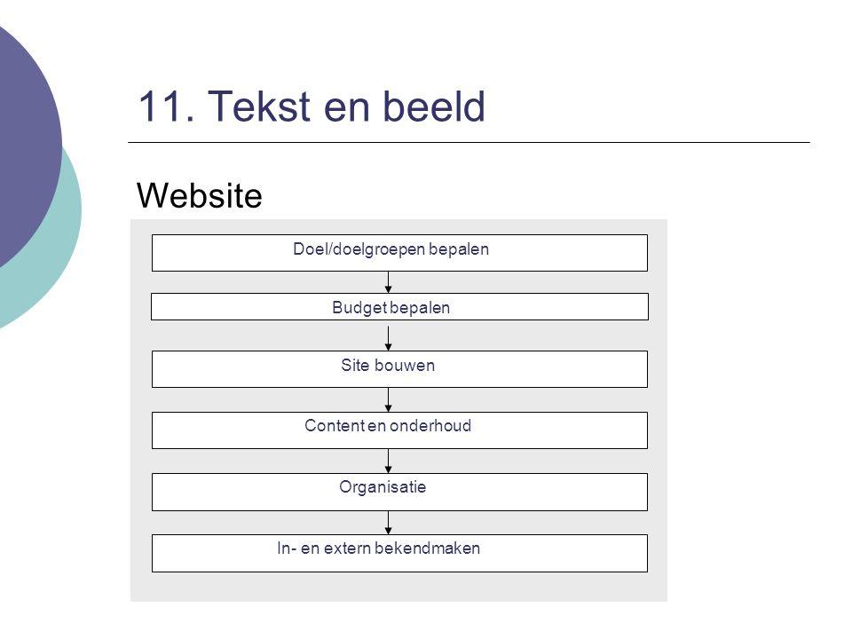 11. Tekst en beeld Website Content en onderhoud Organisatie In- en extern bekendmaken Site bouwen Doel/doelgroepen bepalen Budget bepalen