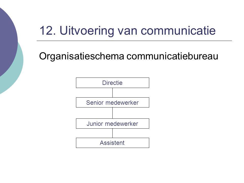12. Uitvoering van communicatie Organisatieschema communicatiebureau Directie Senior medewerker Junior medewerker Assistent