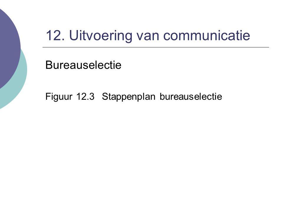 12. Uitvoering van communicatie Bureauselectie Figuur 12.3Stappenplan bureauselectie