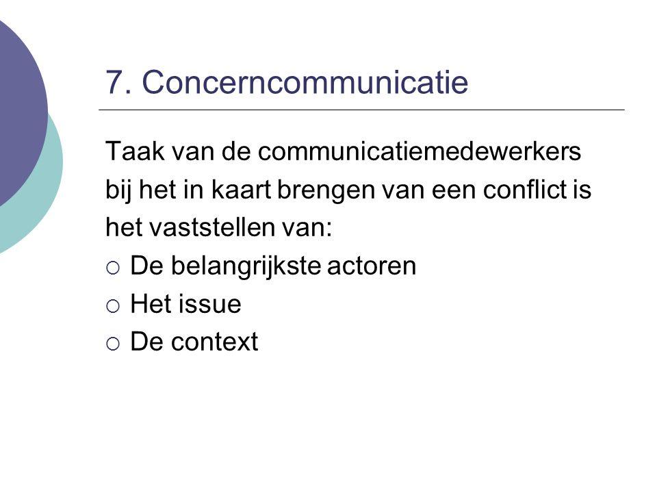 7. Concerncommunicatie Taak van de communicatiemedewerkers bij het in kaart brengen van een conflict is het vaststellen van:  De belangrijkste actore