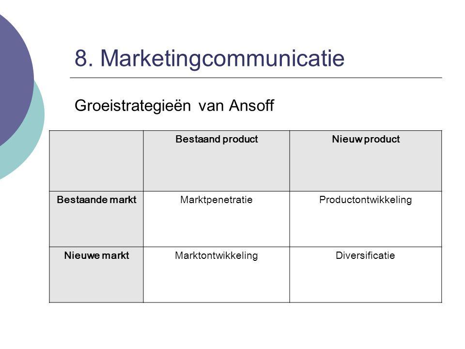 8. Marketingcommunicatie Groeistrategieën van Ansoff Bestaand productNieuw product Bestaande marktMarktpenetratieProductontwikkeling Nieuwe marktMarkt