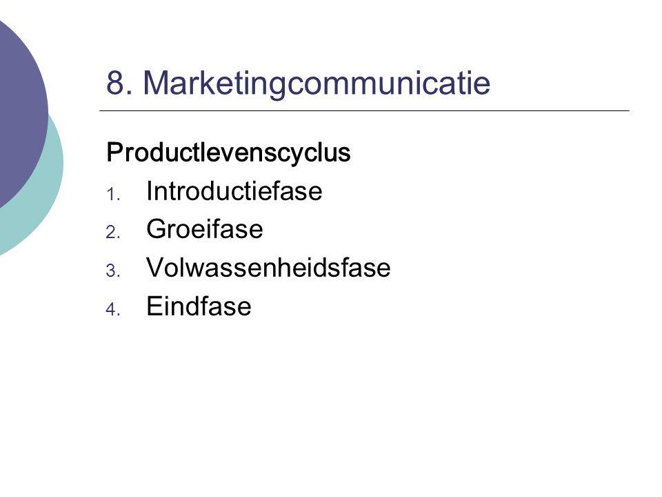 8. Marketingcommunicatie Productlevenscyclus 1. Introductiefase 2. Groeifase 3. Volwassenheidsfase 4. Eindfase