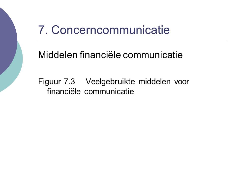 7. Concerncommunicatie Middelen financiële communicatie Figuur 7.3Veelgebruikte middelen voor financiële communicatie