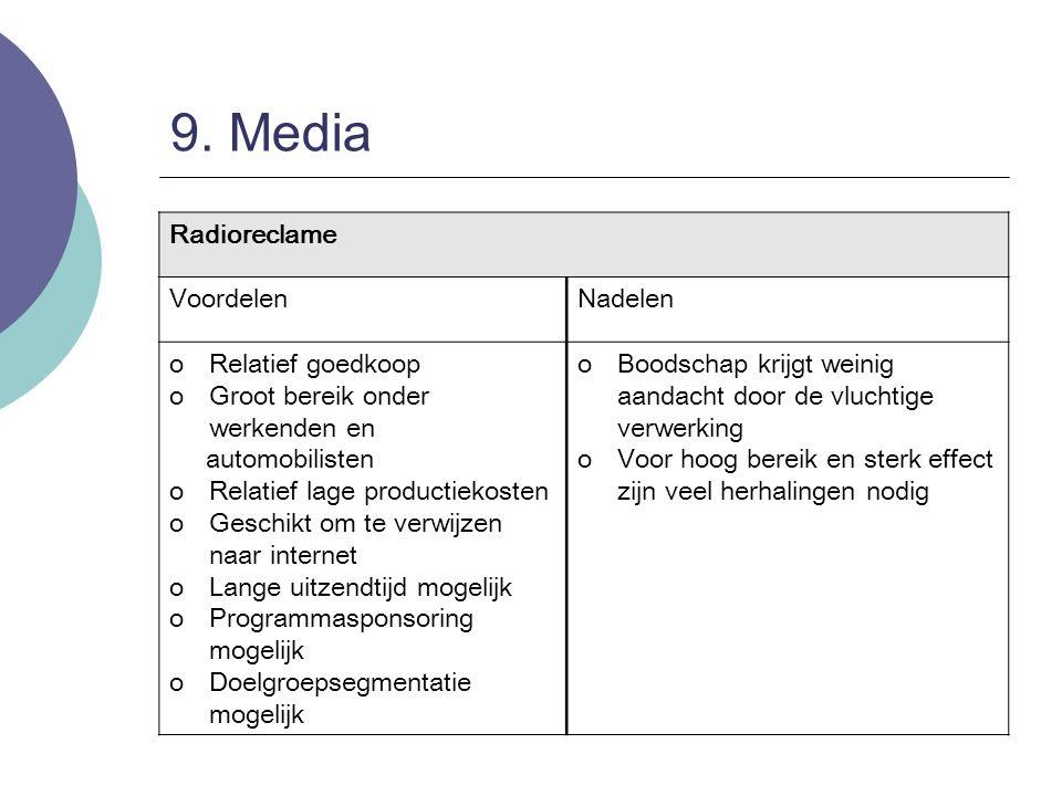9. Media Radioreclame VoordelenNadelen oRelatief goedkoop oGroot bereik onder werkenden en automobilisten oRelatief lage productiekosten oGeschikt om