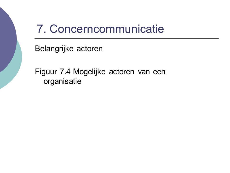 8. Marketingcommunicatie Customer Relationship Management (CRM) Figuur 8.10 Klantenpiramide