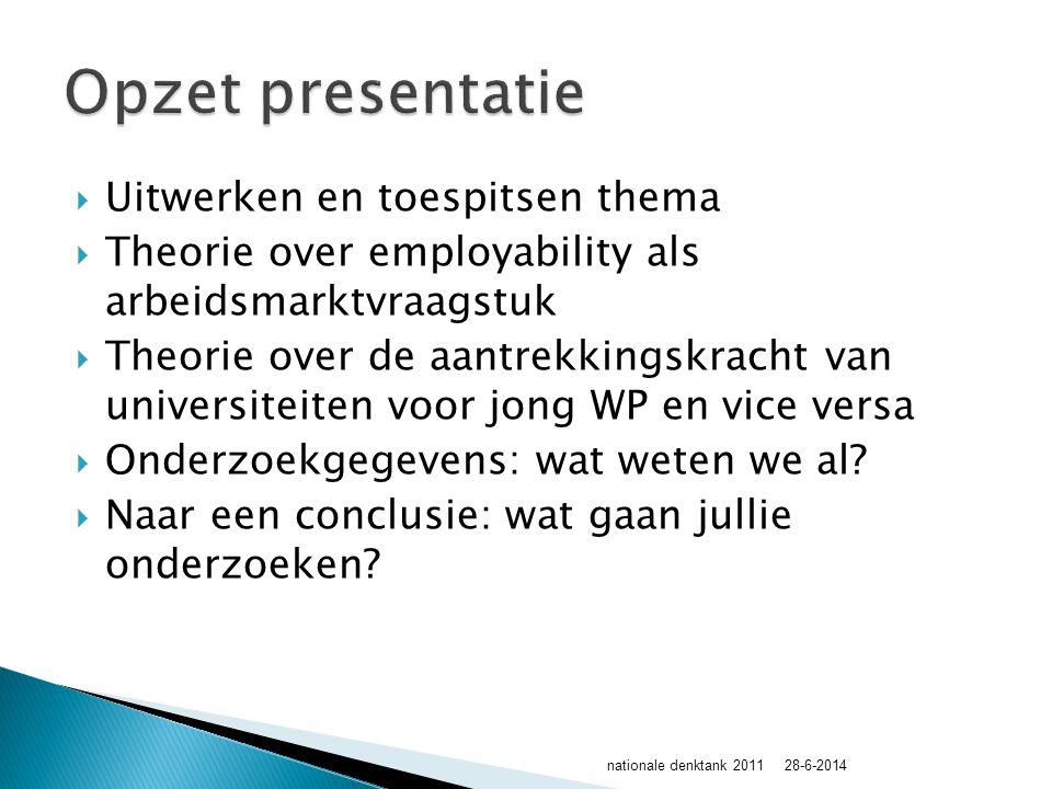  Uitwerken en toespitsen thema  Theorie over employability als arbeidsmarktvraagstuk  Theorie over de aantrekkingskracht van universiteiten voor jong WP en vice versa  Onderzoekgegevens: wat weten we al.