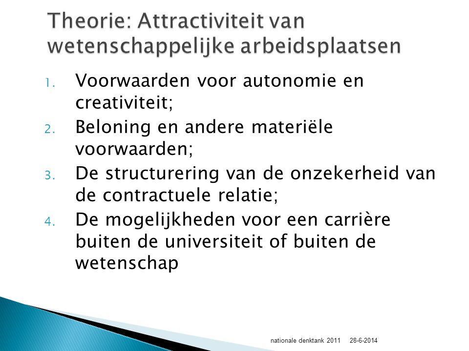 1. Voorwaarden voor autonomie en creativiteit; 2.