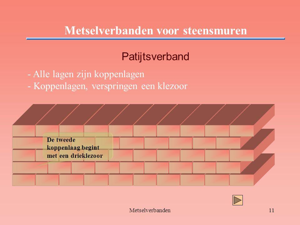 Metselverbanden11 Metselverbanden voor steensmuren Patijtsverband - Alle lagen zijn koppenlagen - Koppenlagen, verspringen een klezoor De tweede koppe