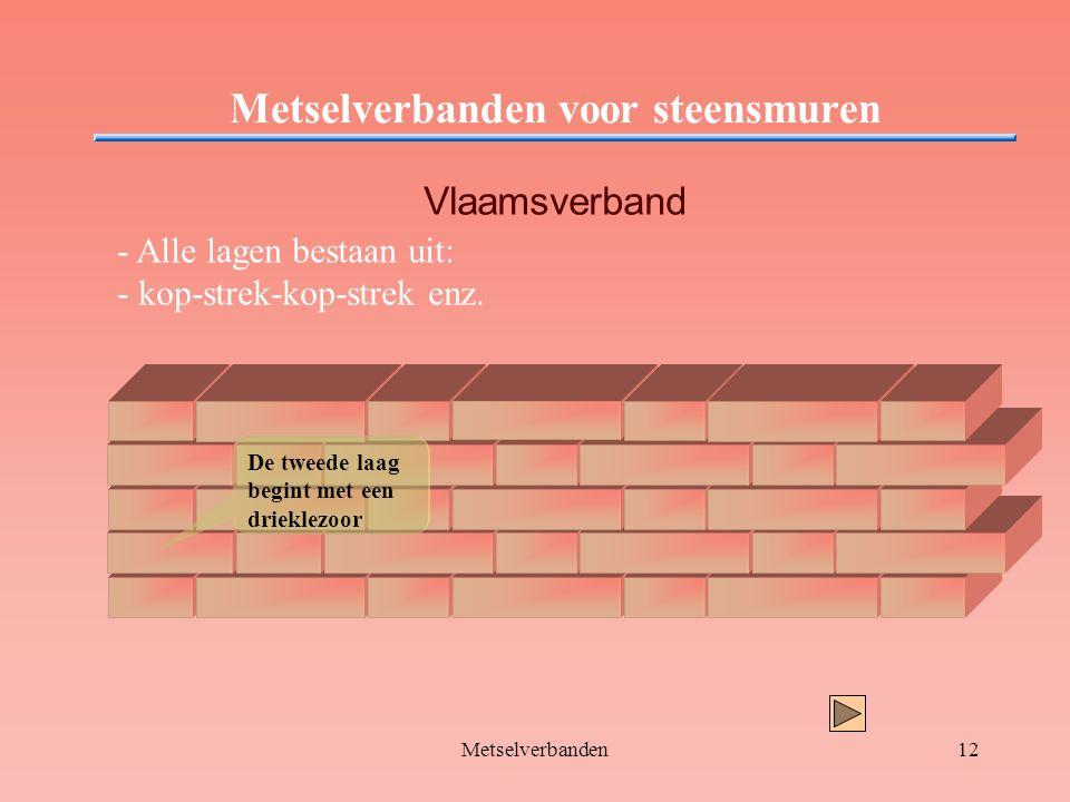 Metselverbanden12 Metselverbanden voor steensmuren Vlaamsverband - Alle lagen bestaan uit: - kop-strek-kop-strek enz. De tweede laag begint met een dr