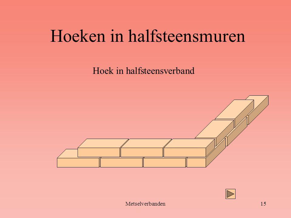 Metselverbanden15 Hoeken in halfsteensmuren Hoek in halfsteensverband