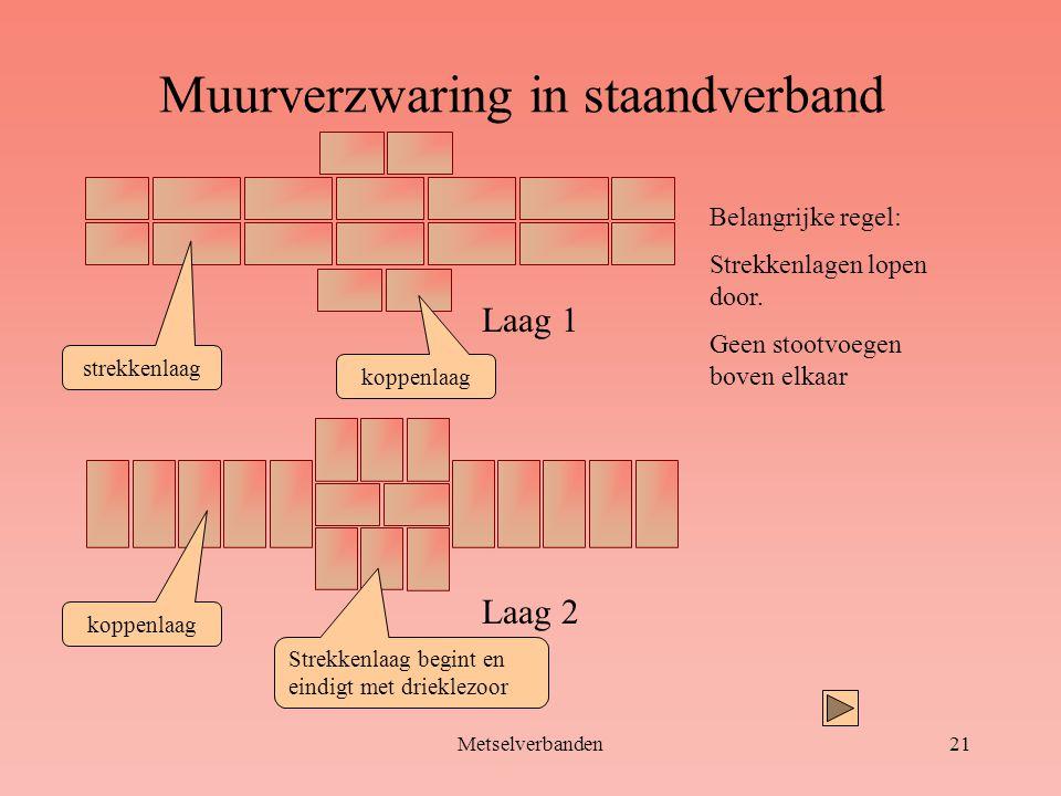Metselverbanden21 Muurverzwaring in staandverband Belangrijke regel: Strekkenlagen lopen door.