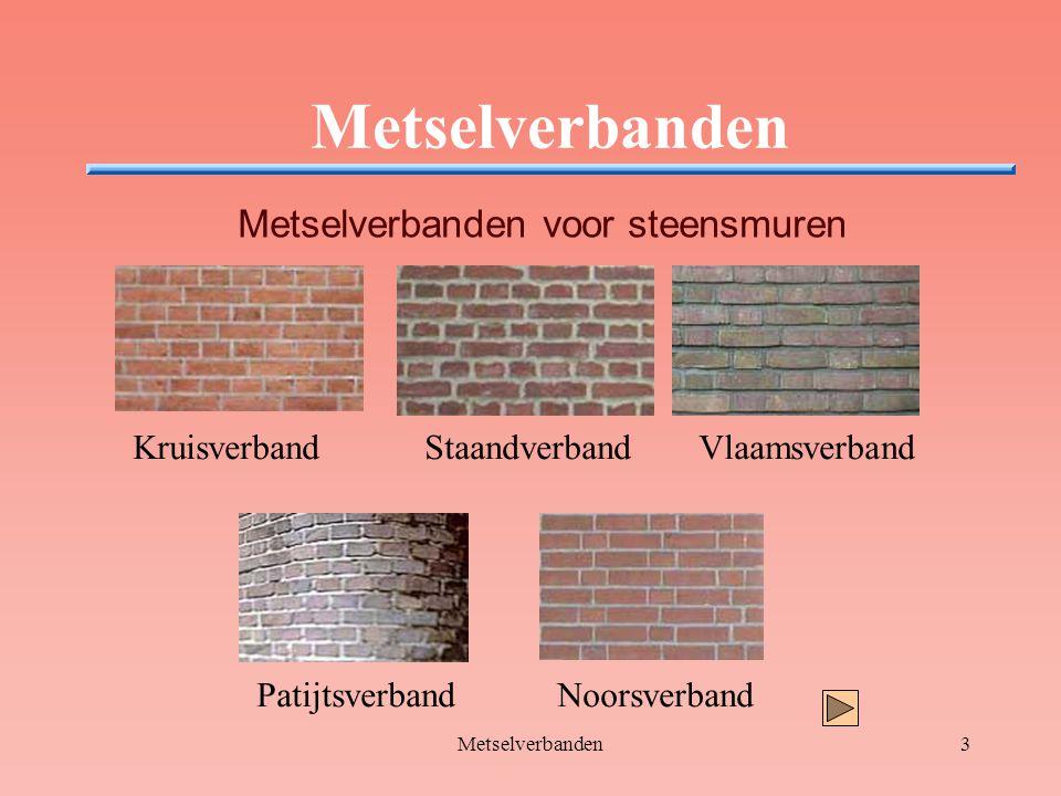 Metselverbanden3 Metselverbanden voor steensmuren KruisverbandStaandverbandVlaamsverbandPatijtsverbandNoorsverband