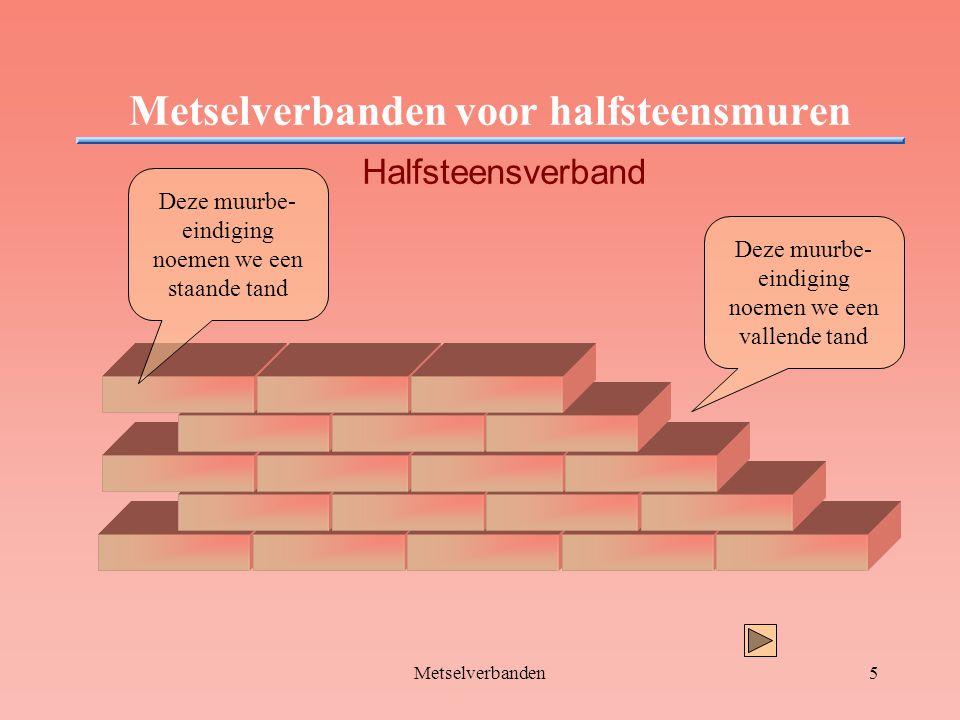 Metselverbanden5 Metselverbanden voor halfsteensmuren Halfsteensverband Deze muurbe- eindiging noemen we een staande tand Deze muurbe- eindiging noeme