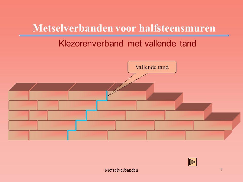 Metselverbanden7 Metselverbanden voor halfsteensmuren Klezorenverband met vallende tand Vallende tand