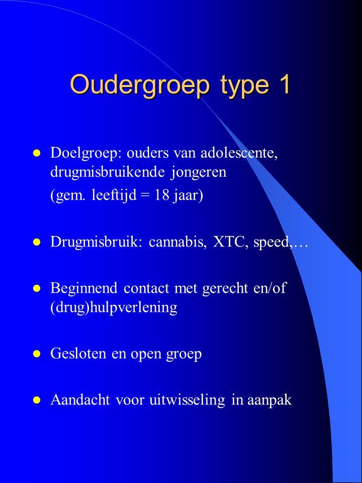 Oudergroep type 1 l Doelgroep: ouders van adolescente, drugmisbruikende jongeren (gem. leeftijd = 18 jaar) l Drugmisbruik: cannabis, XTC, speed,… l Be