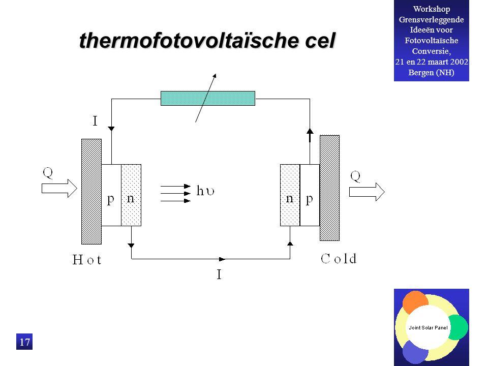 Workshop Grensverleggende Ideeën voor Fotovoltaïsche Conversie, 21 en 22 maart 2002 Bergen (NH) 17 thermofotovoltaïsche cel