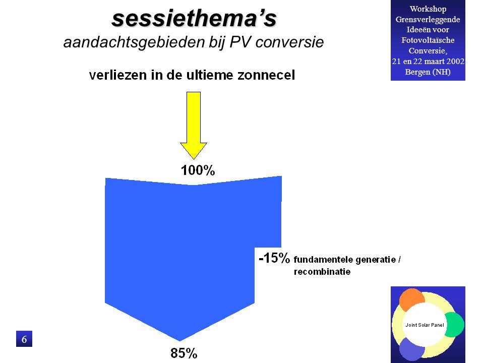 Workshop Grensverleggende Ideeën voor Fotovoltaïsche Conversie, 21 en 22 maart 2002 Bergen (NH) 6sessiethema's aandachtsgebieden bij PV conversie