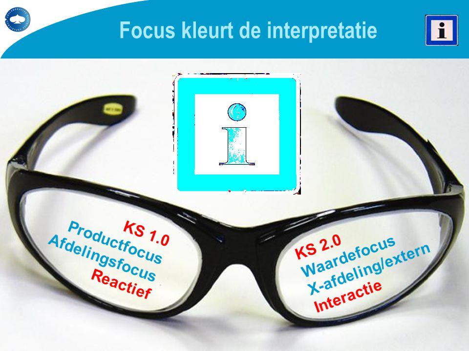 Focus kleurt de interpretatie