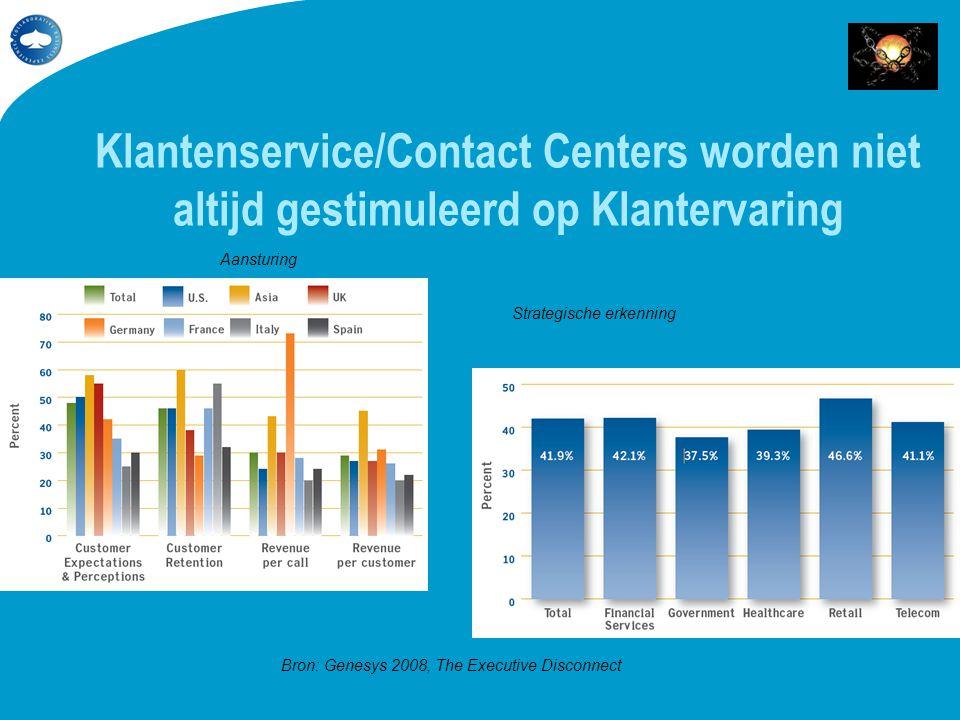Klantenservice/Contact Centers worden niet altijd gestimuleerd op Klantervaring © 200 8 Ca pg emi ni. All rig hts res erv ed Kla nten serv ice def. pp
