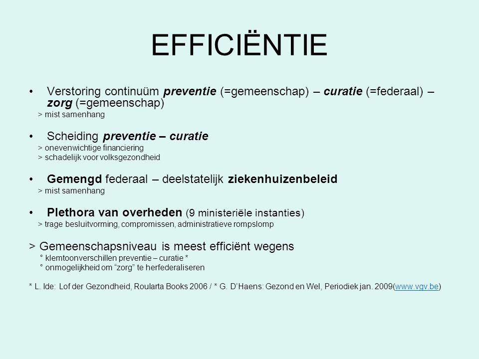 EFFICIËNTIE •Verstoring continuüm preventie (=gemeenschap) – curatie (=federaal) – zorg (=gemeenschap) > mist samenhang •Scheiding preventie – curatie