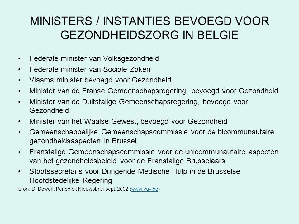 MINISTERS / INSTANTIES BEVOEGD VOOR GEZONDHEIDSZORG IN BELGIE •Federale minister van Volksgezondheid •Federale minister van Sociale Zaken •Vlaams mini