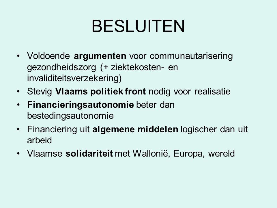 BESLUITEN •Voldoende argumenten voor communautarisering gezondheidszorg (+ ziektekosten- en invaliditeitsverzekering) •Stevig Vlaams politiek front no