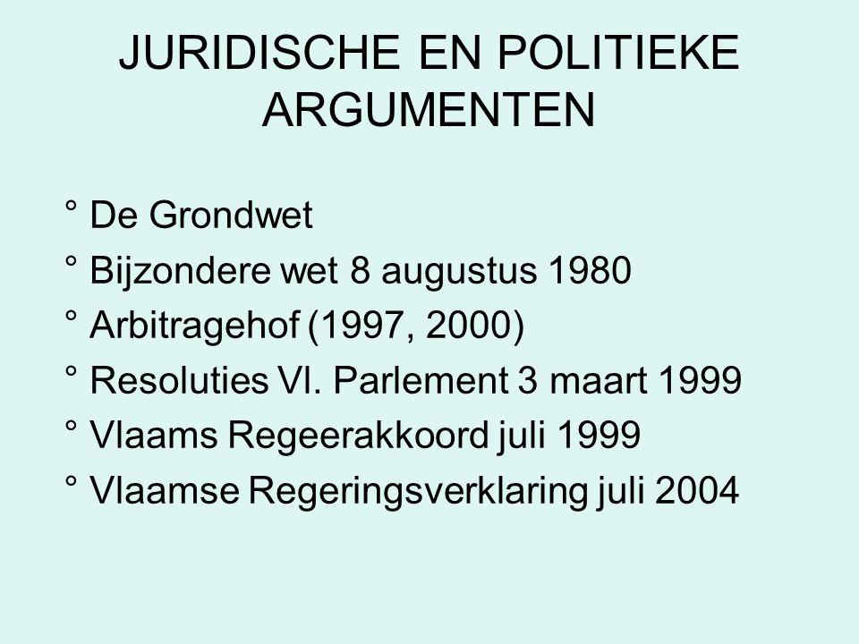 JURIDISCHE EN POLITIEKE ARGUMENTEN ° De Grondwet ° Bijzondere wet 8 augustus 1980 ° Arbitragehof (1997, 2000) ° Resoluties Vl. Parlement 3 maart 1999