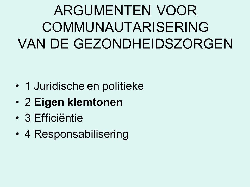 ARGUMENTEN VOOR COMMUNAUTARISERING VAN DE GEZONDHEIDSZORGEN •1 Juridische en politieke •2 Eigen klemtonen •3 Efficiëntie •4 Responsabilisering