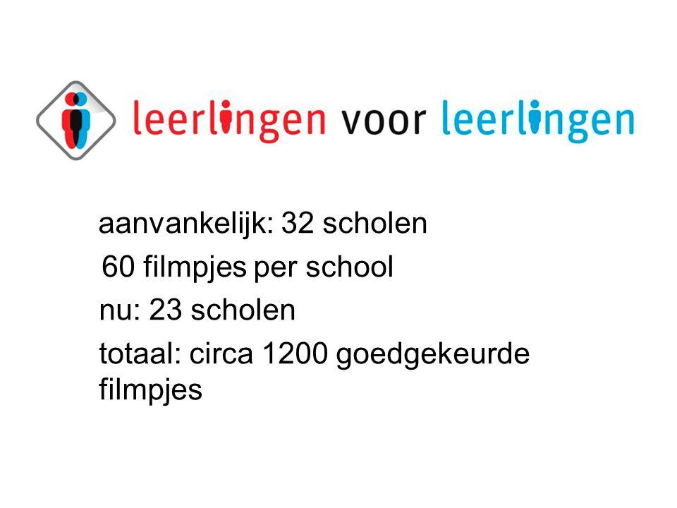 aanvankelijk: 32 scholen 60 filmpjes per school nu: 23 scholen totaal: circa 1200 goedgekeurde filmpjes